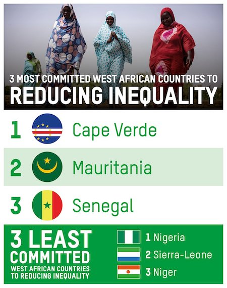 Credit: Oxfam International